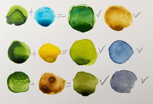The color palette painted with watercolor.