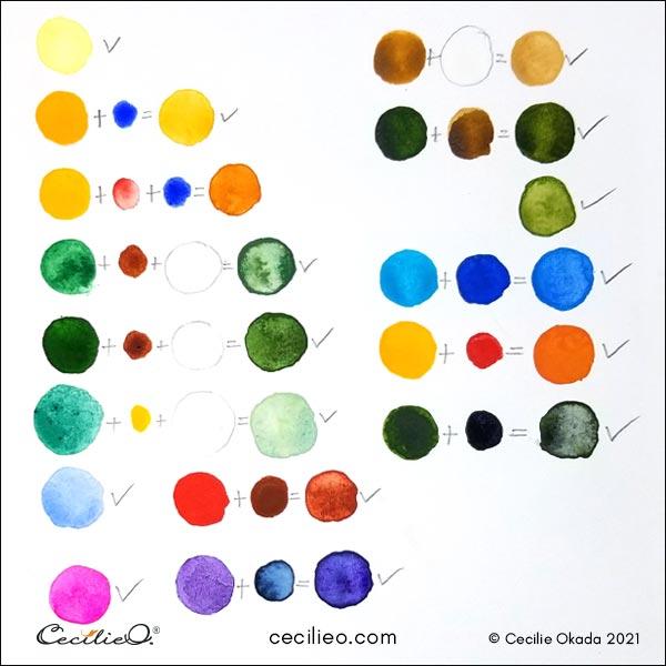 Watercolor color palettes samples, mixing colors.